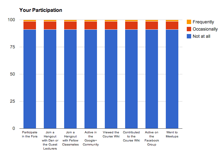 your-participation-1