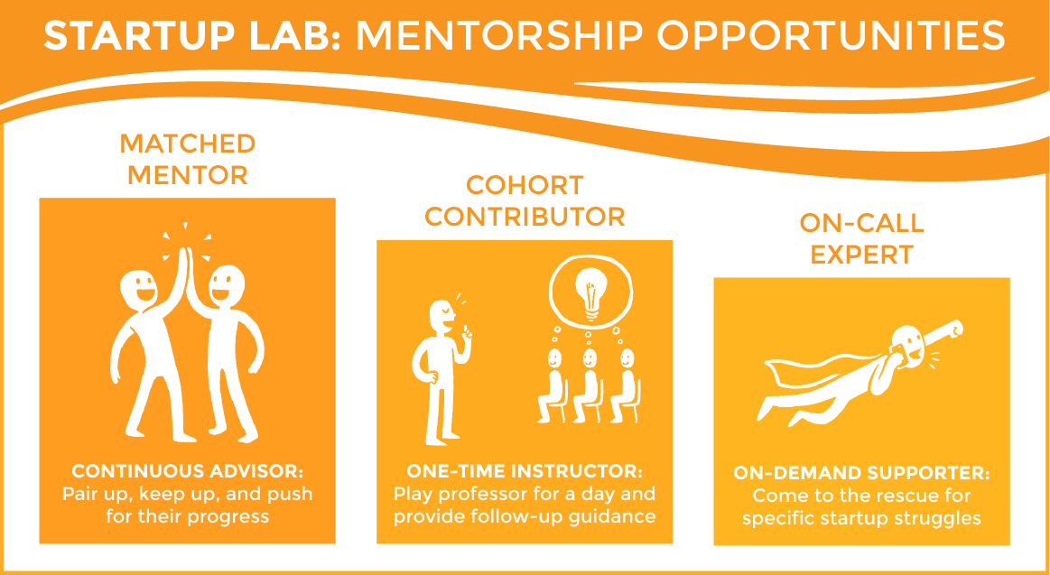 startup-lab-mentorship-opportunities