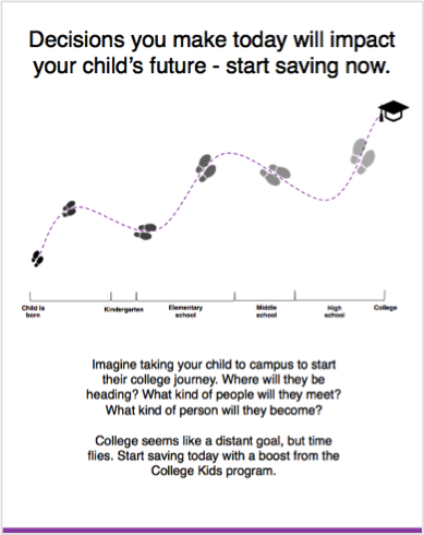 Save for College - make decision for your child`s future
