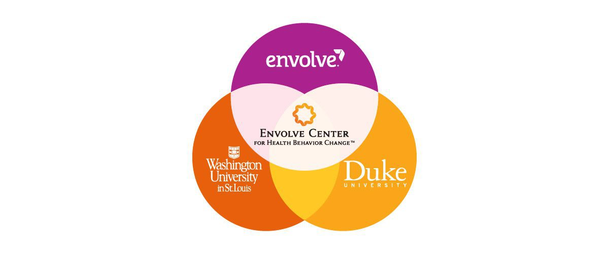 envolve center for behavior change
