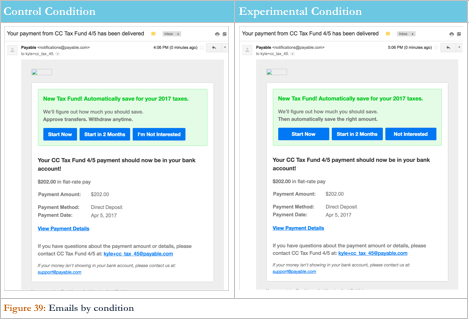 email experiment with Payable